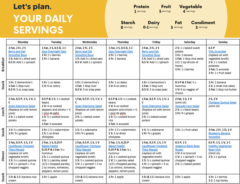 As you build your vegan meal plan, use a calendar like ours to stay organized and make sure that you are getting foods across all of the food groups.