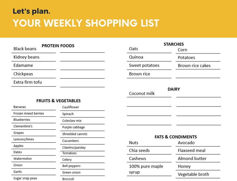 Building a vegan shopping list before you grocery shop will ensure that you purchase healthy foods across all food groups to help you prepare for all meals: breakfast, lunch, dinner, and snacks!